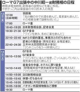 中川大臣G7行程.jpg